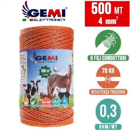 2000 mt of circular 2.2mm conducting wire