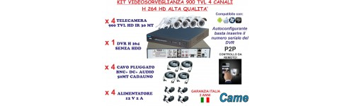 DVR analogici